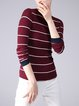 Deep Red Knitted Stripes Casual Color-block Sweater